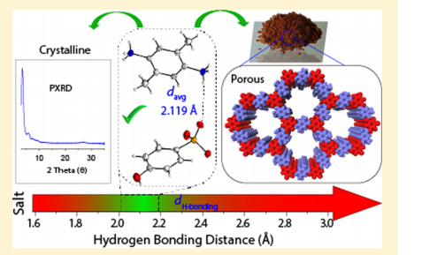 Controlling Crystallinity And Porosity Of Covalent Organic Frameworks With Hydrogen Bonding Chembites
